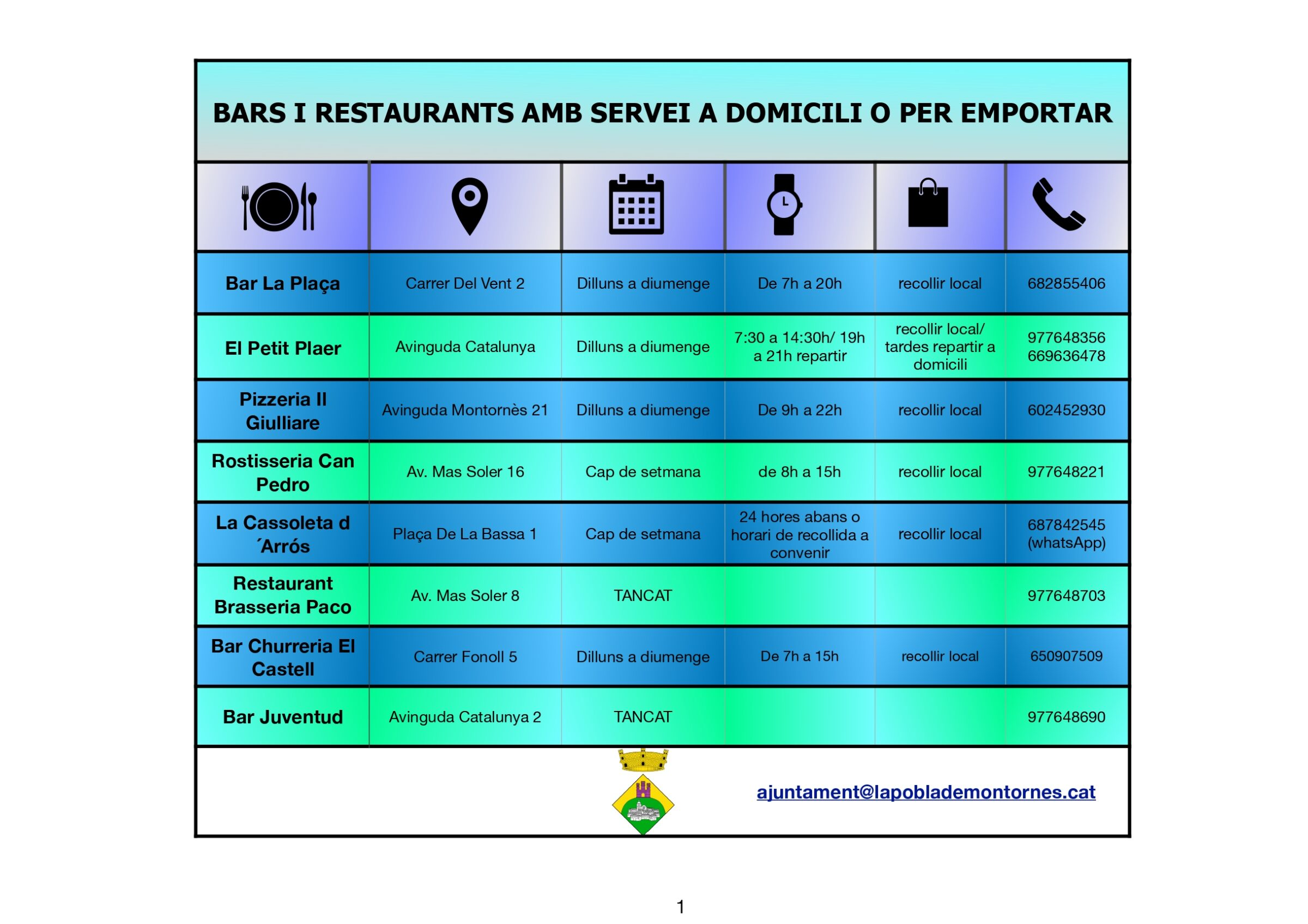 Quins són els bars i restaurants de la Pobla on pots comprar menjar a domicili o per emportar?