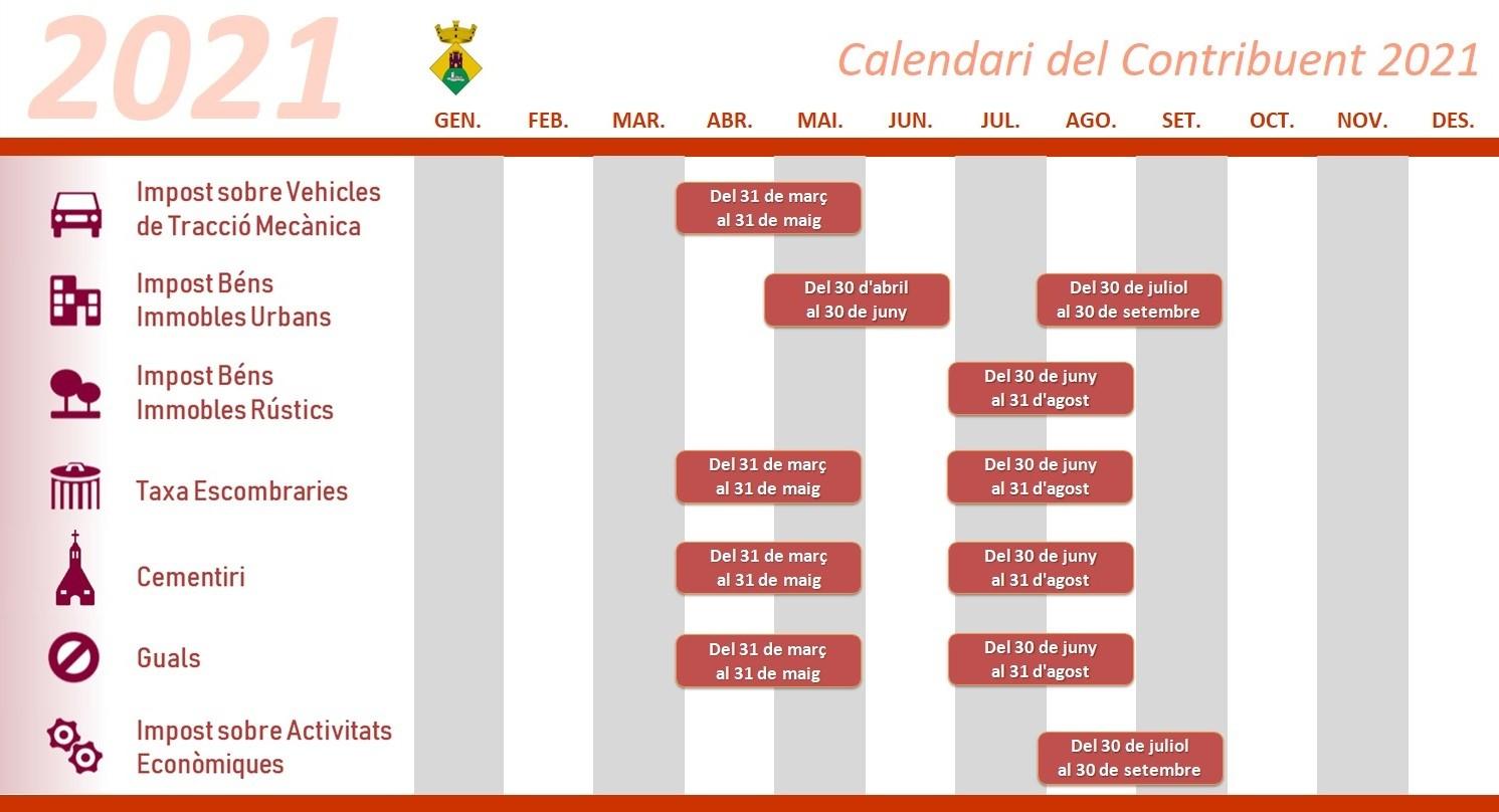 Calendari del contribuent 2021